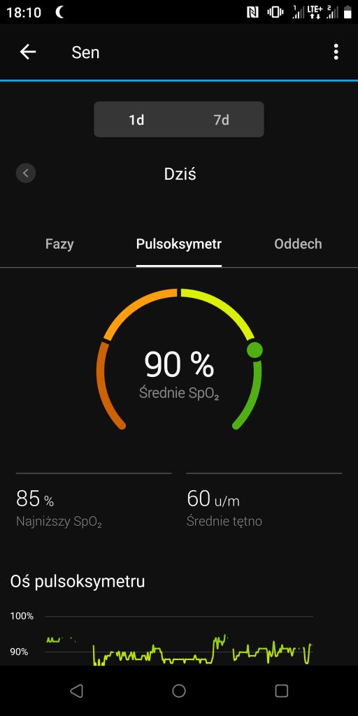 Pulsoksymetr - aplikacja Garmin
